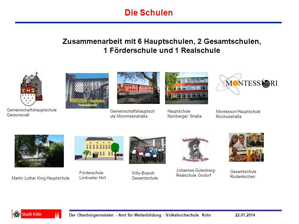 Die Schulen Zusammenarbeit mit 6 Hauptschulen, 2 Gesamtschulen, 1 Förderschule und 1 Realschule. Gemeinschaftshauptschule Gereonswall.