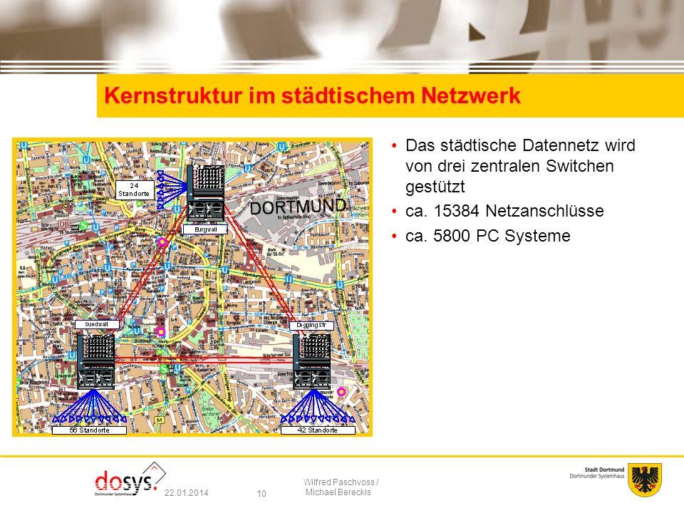 Kernstruktur im städtischem Netzwerk
