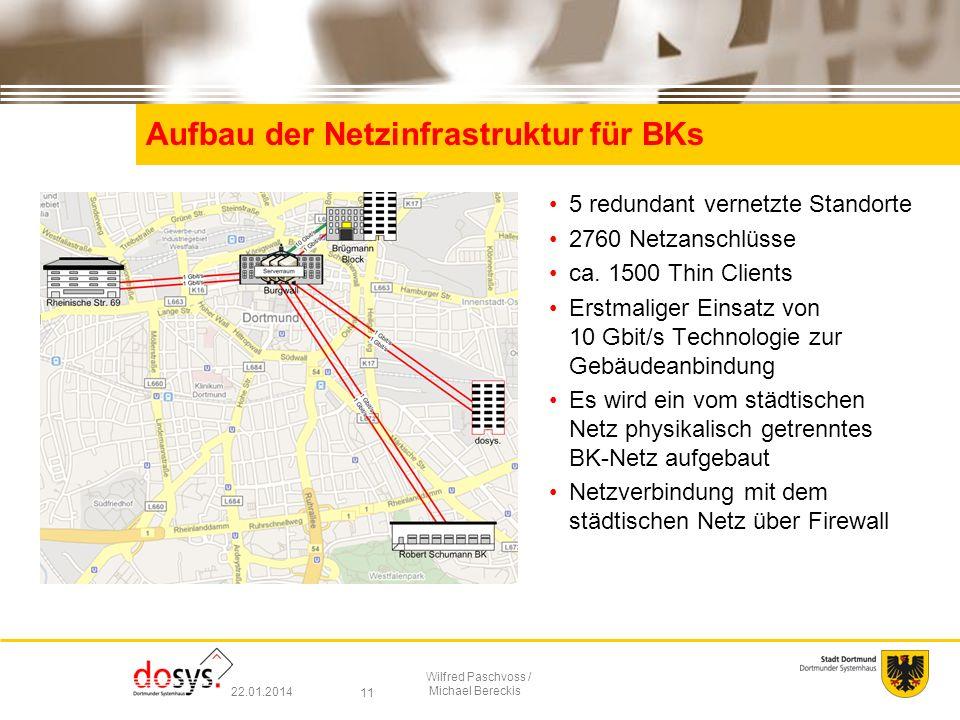 Aufbau der Netzinfrastruktur für BKs