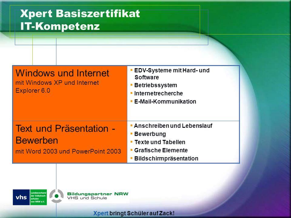 Xpert Basiszertifikat IT-Kompetenz