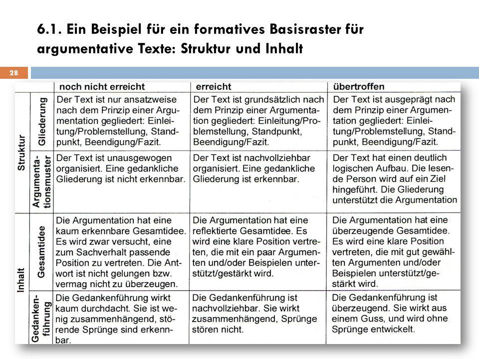 6.1. Ein Beispiel für ein formatives Basisraster für argumentative Texte: Struktur und Inhalt