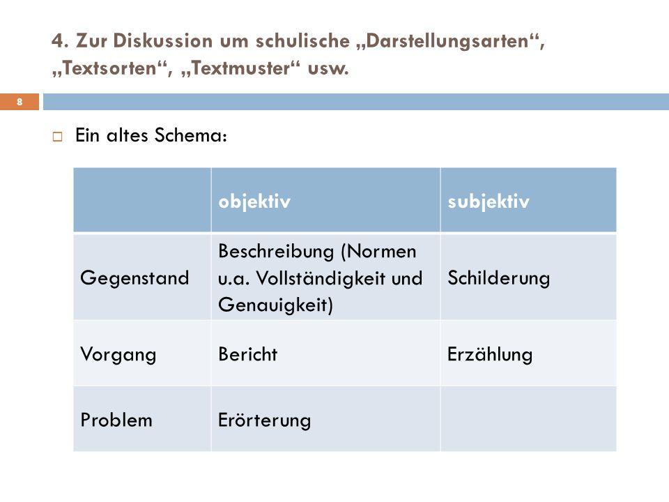 """4. Zur Diskussion um schulische """"Darstellungsarten , """"Textsorten , """"Textmuster usw."""