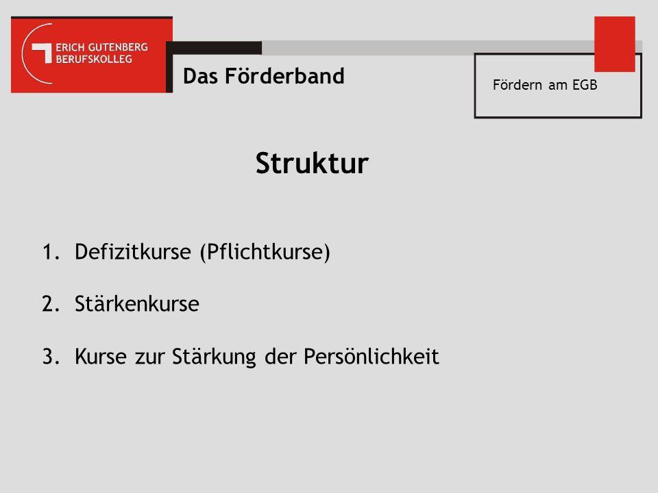 Struktur Das Förderband Defizitkurse (Pflichtkurse) Stärkenkurse