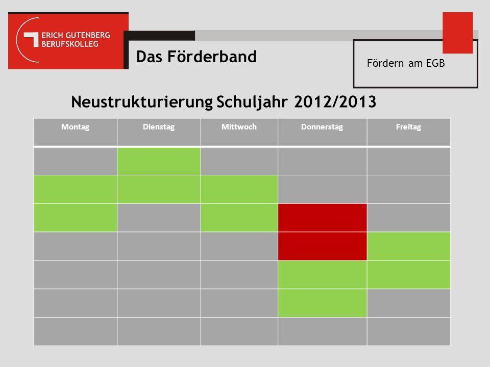 Neustrukturierung Schuljahr 2012/2013