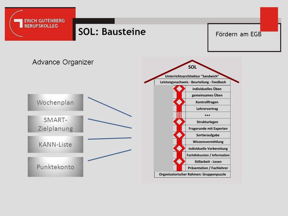 SOL: Bausteine Advance Organizer Wochenplan SMART-Zielplanung
