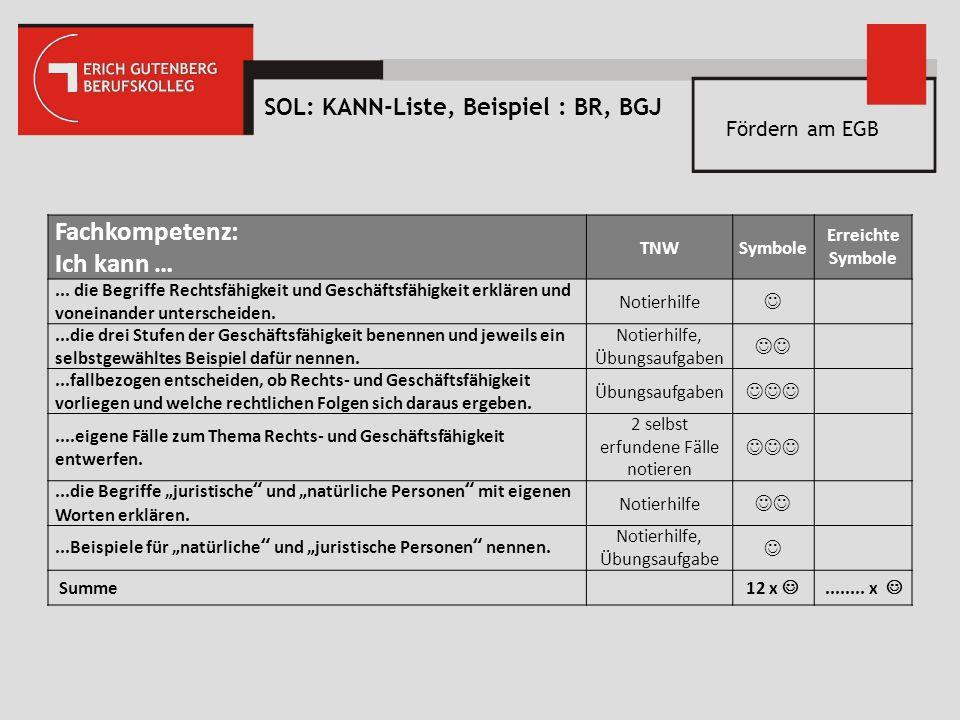 Fachkompetenz: Ich kann … SOL: KANN-Liste, Beispiel : BR, BGJ