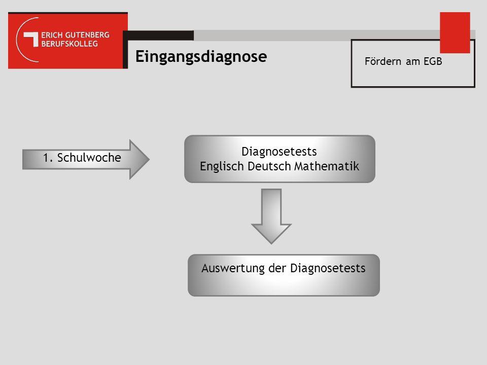 Eingangsdiagnose Diagnosetests Englisch Deutsch Mathematik