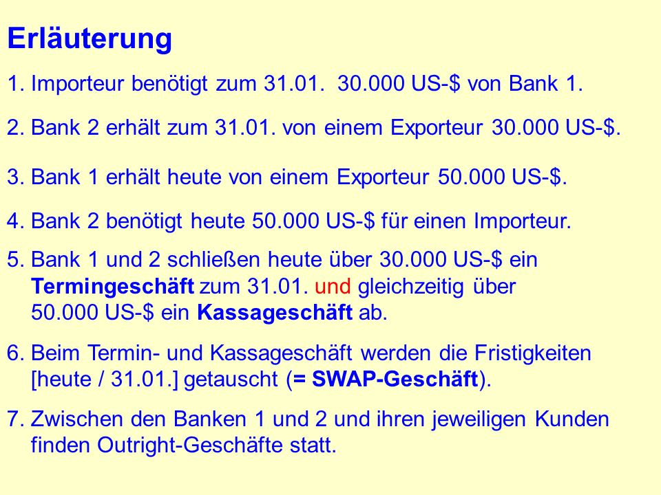 Erläuterung 1. Importeur benötigt zum 31.01. 30.000 US-$ von Bank 1.