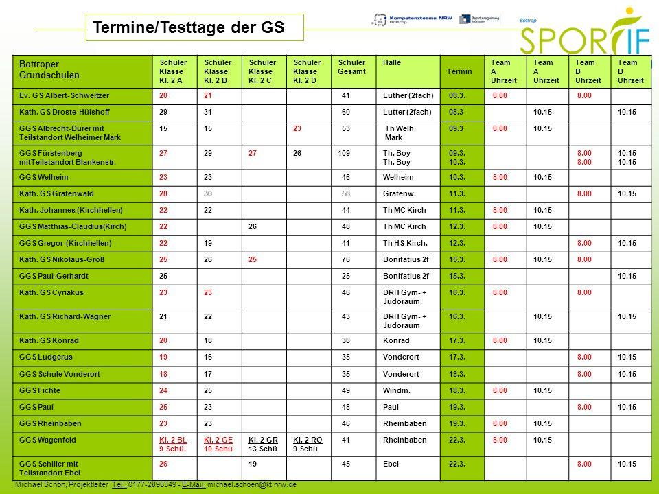 Termine/Testtage der GS