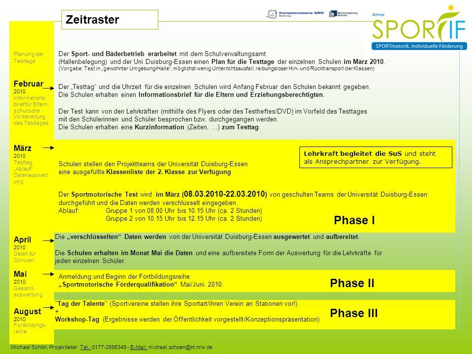Zeitraster Phase I Phase II Phase III Februar März April Mai August