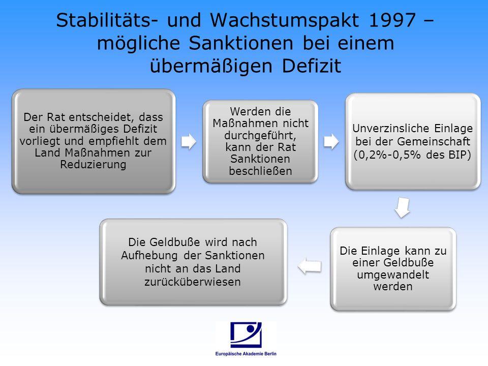 Stabilitäts- und Wachstumspakt 1997 – mögliche Sanktionen bei einem übermäßigen Defizit