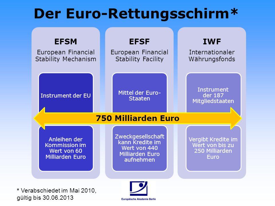 Der Euro-Rettungsschirm*