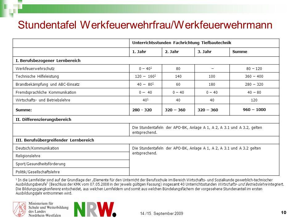 Stundentafel Werkfeuerwehrfrau/Werkfeuerwehrmann