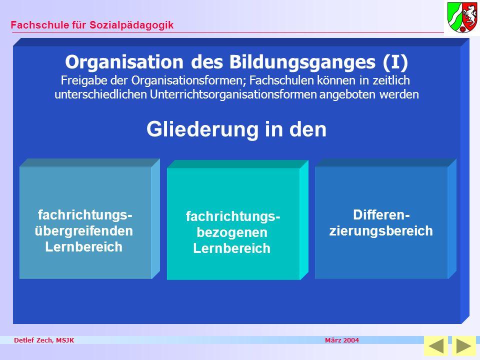 Organisation des Bildungsganges (I) Differen- zierungsbereich