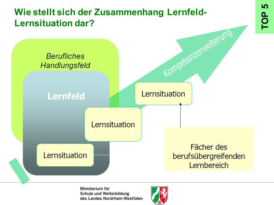 Wie stellt sich der Zusammenhang Lernfeld-Lernsituation dar TOP 5