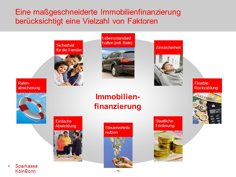 Immobilien- finanzierung