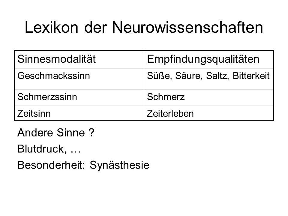 Lexikon der Neurowissenschaften