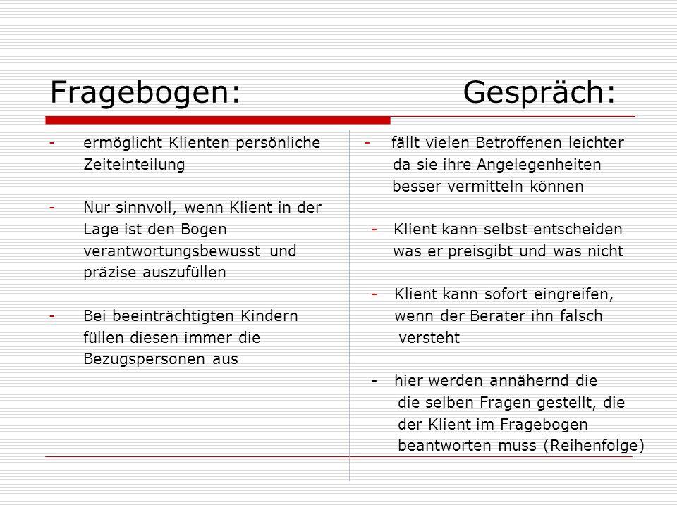 Fragebogen: Gespräch: