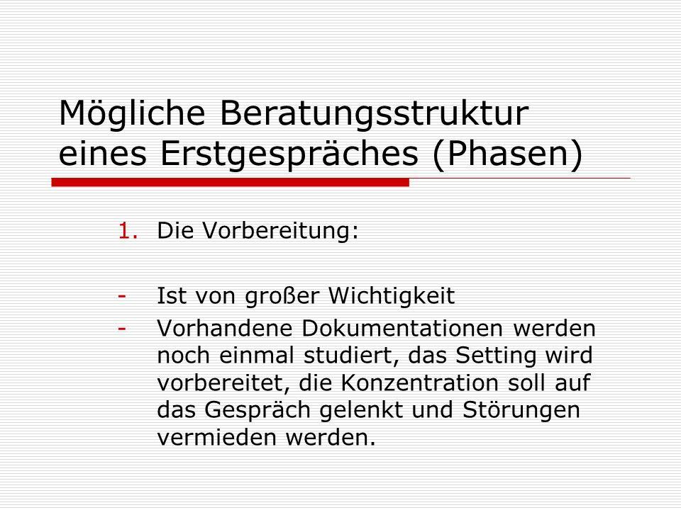 Mögliche Beratungsstruktur eines Erstgespräches (Phasen)