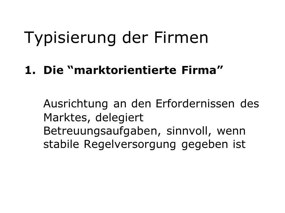 Typisierung der Firmen