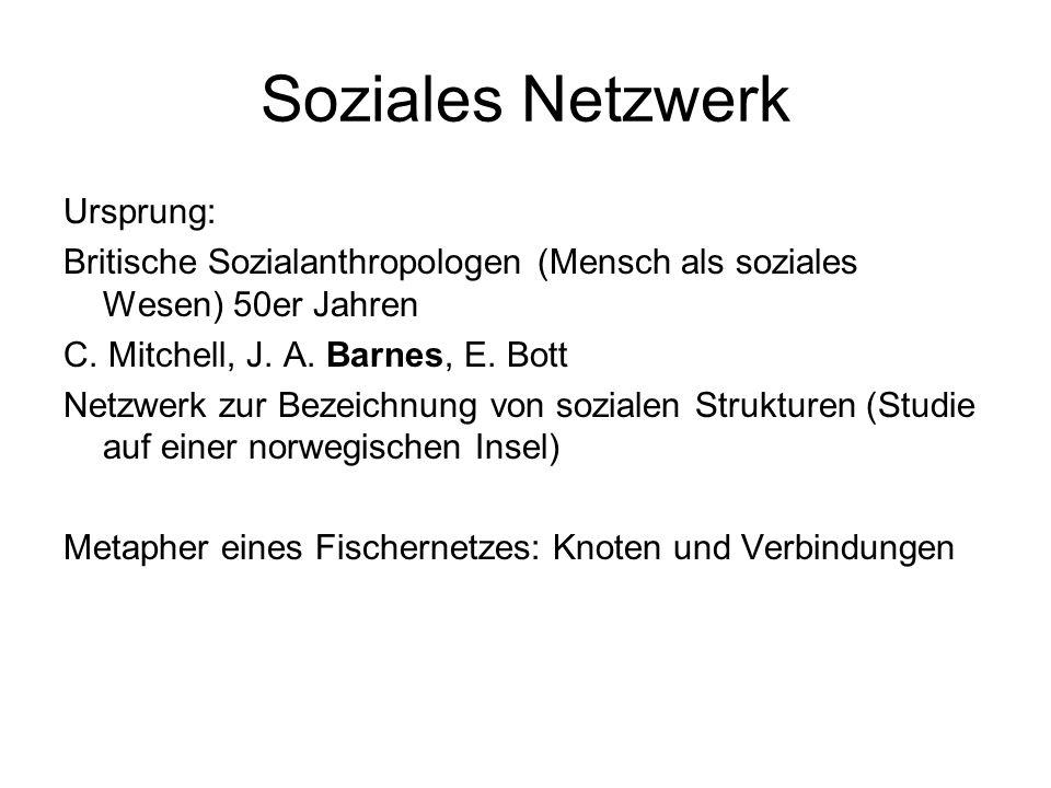 Soziales Netzwerk Ursprung: