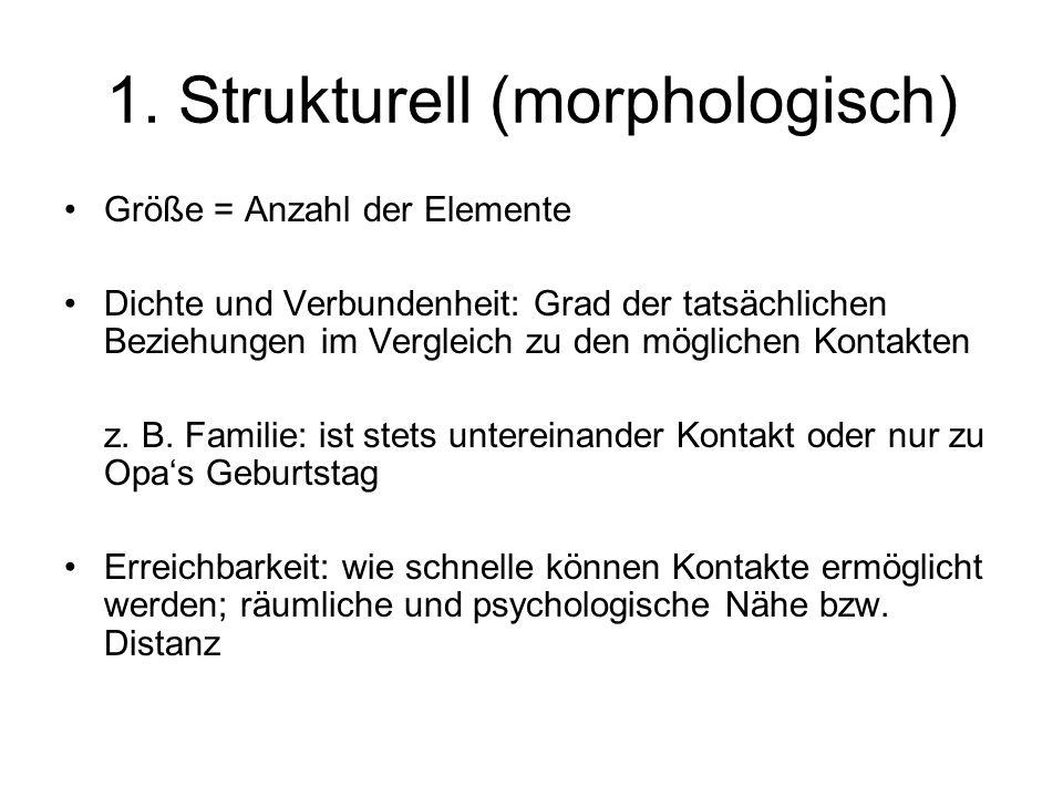1. Strukturell (morphologisch)