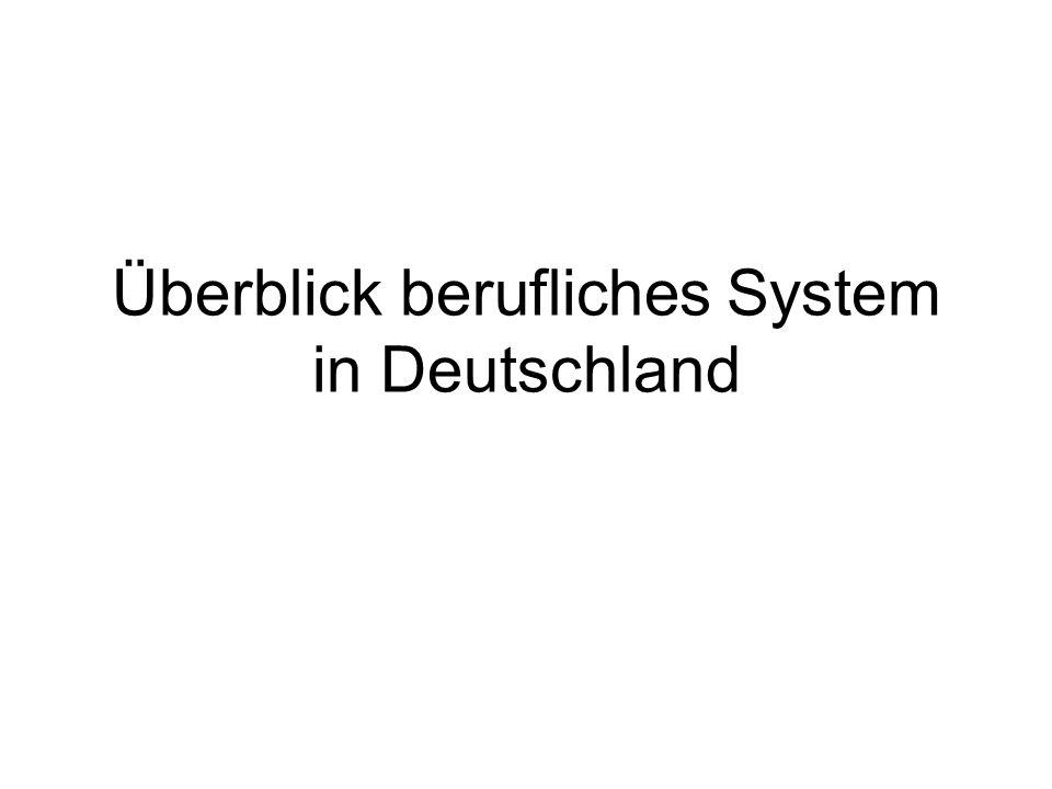 Überblick berufliches System in Deutschland
