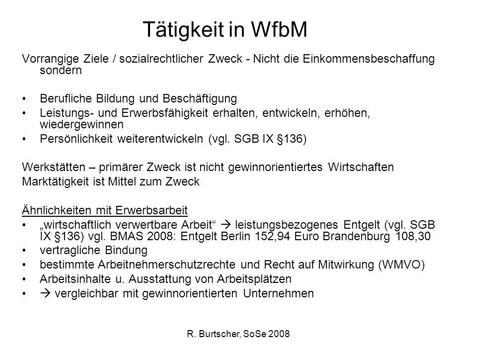 Tätigkeit in WfbM Vorrangige Ziele / sozialrechtlicher Zweck - Nicht die Einkommensbeschaffung sondern.
