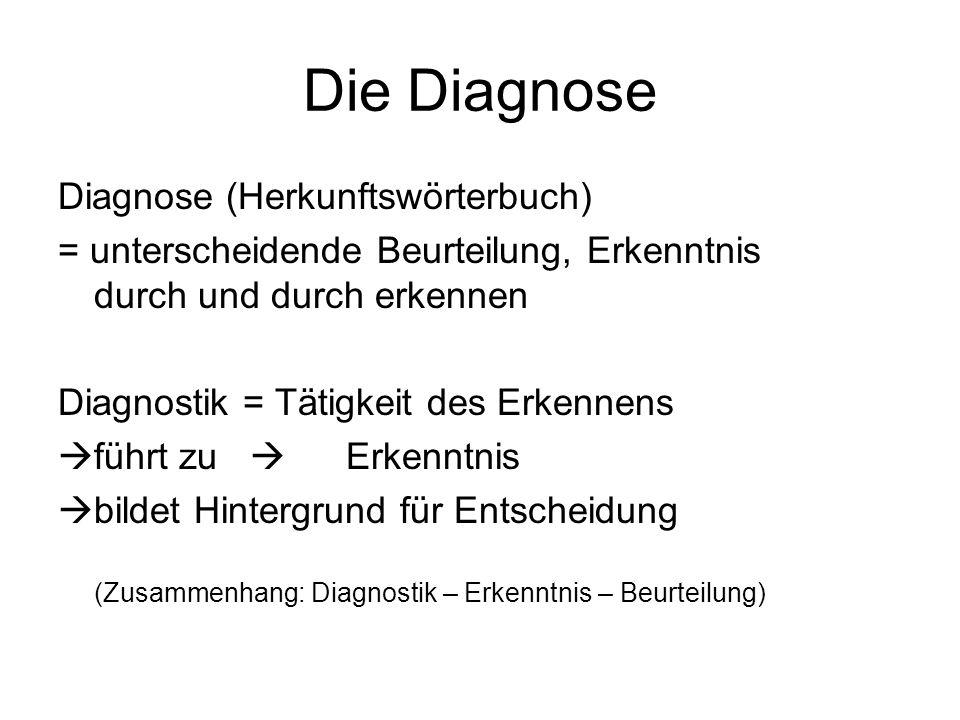 Die Diagnose Diagnose (Herkunftswörterbuch)