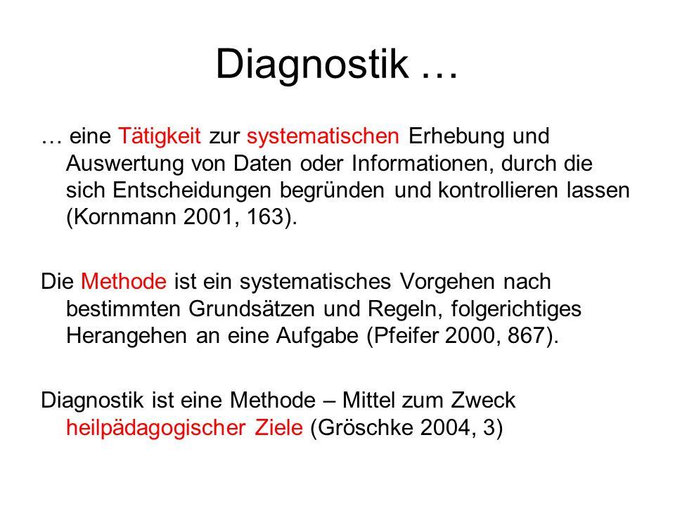 Diagnostik …