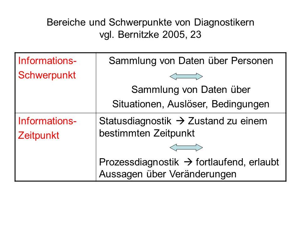 Bereiche und Schwerpunkte von Diagnostikern vgl. Bernitzke 2005, 23