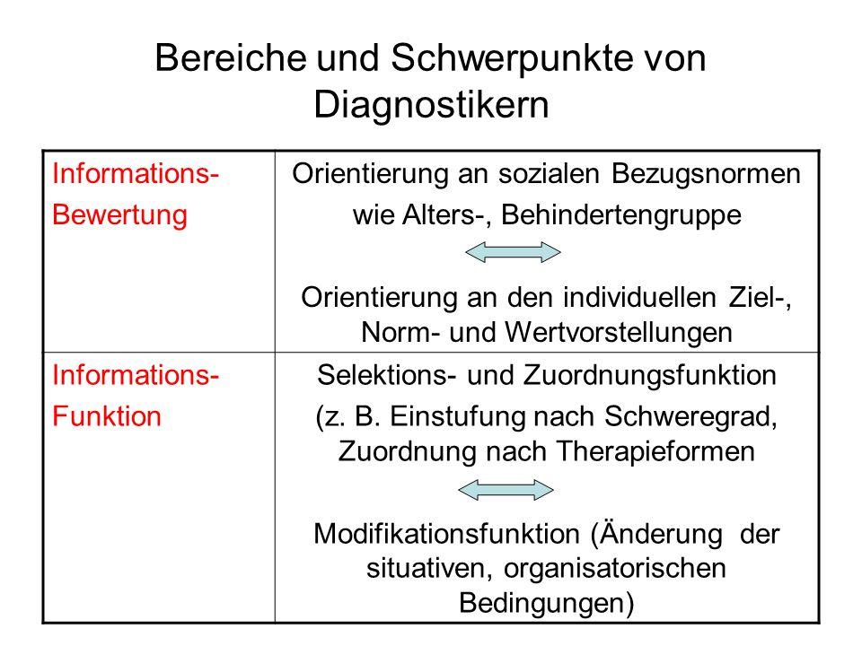 Bereiche und Schwerpunkte von Diagnostikern