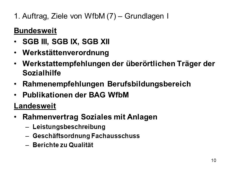 1. Auftrag, Ziele von WfbM (7) – Grundlagen I