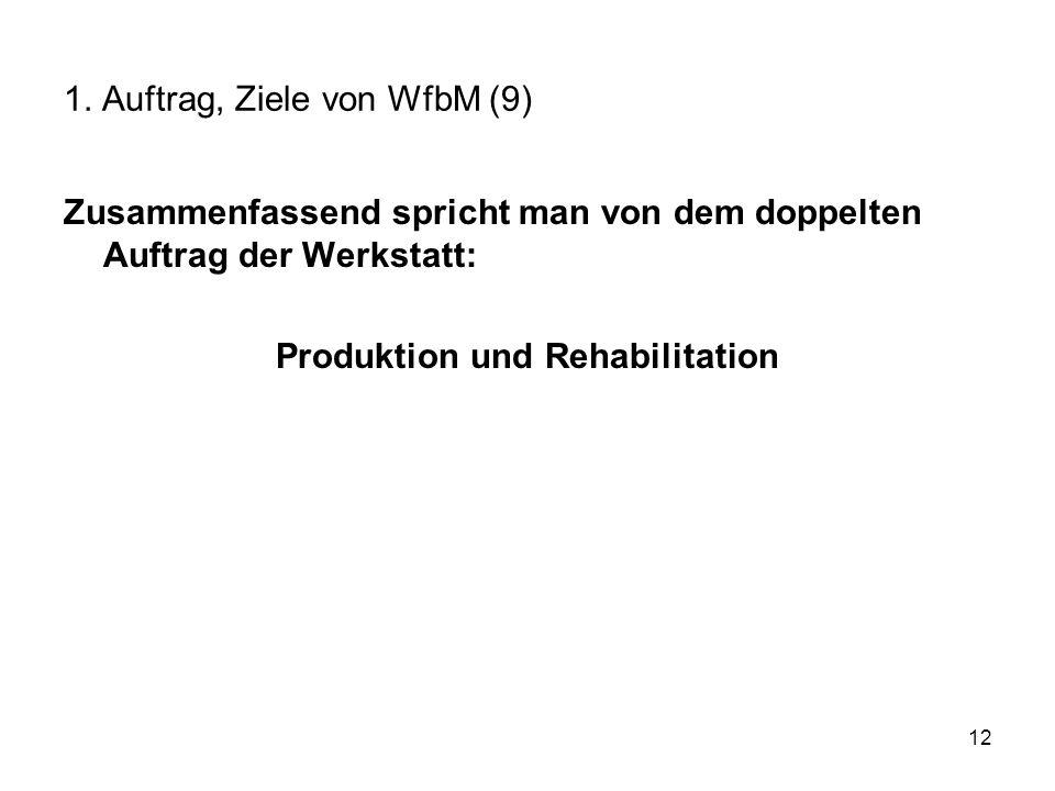 1. Auftrag, Ziele von WfbM (9)