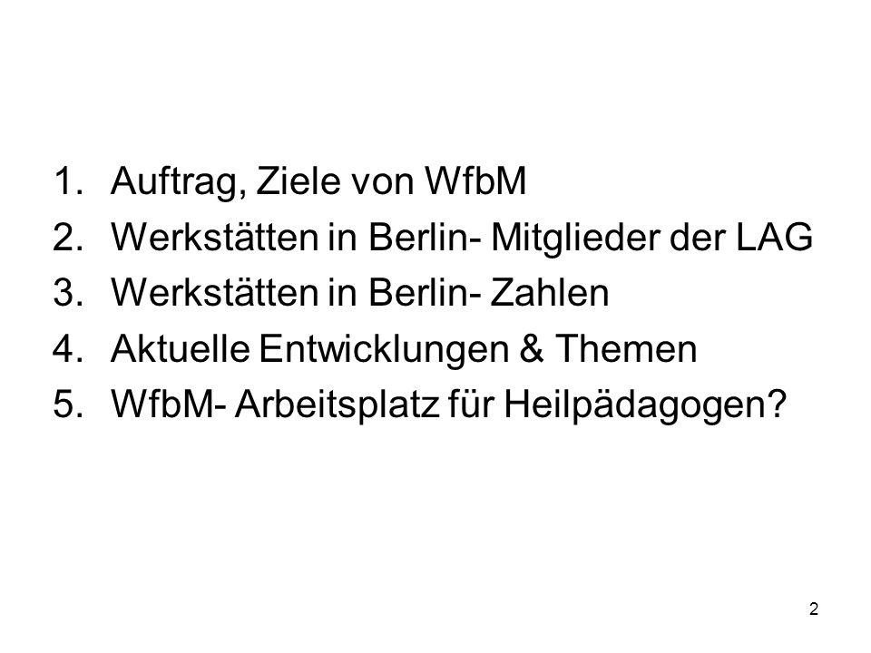 Auftrag, Ziele von WfbMWerkstätten in Berlin- Mitglieder der LAG. Werkstätten in Berlin- Zahlen. Aktuelle Entwicklungen & Themen.