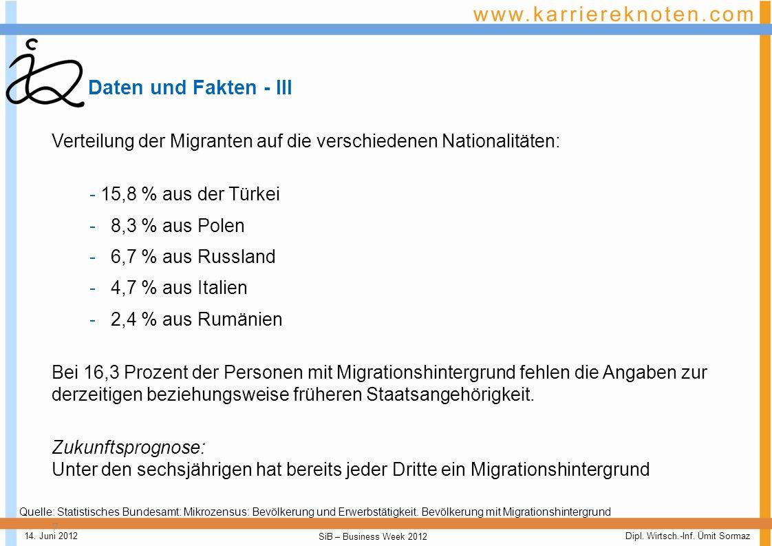 Daten und Fakten - III Verteilung der Migranten auf die verschiedenen Nationalitäten: 15,8 % aus der Türkei.