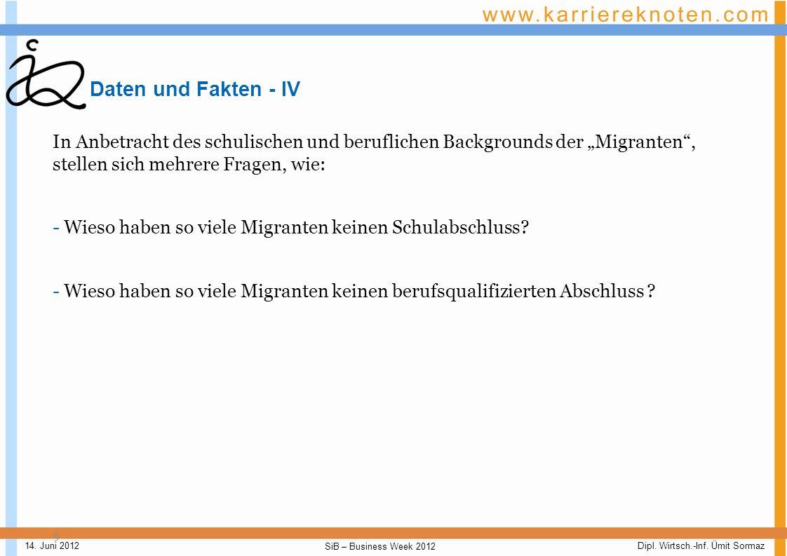 """Daten und Fakten - IV In Anbetracht des schulischen und beruflichen Backgrounds der """"Migranten , stellen sich mehrere Fragen, wie:"""