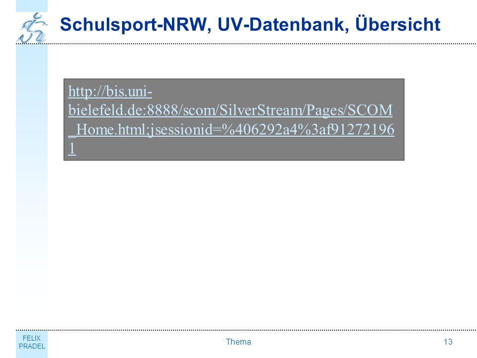 Schulsport-NRW, UV-Datenbank, Übersicht