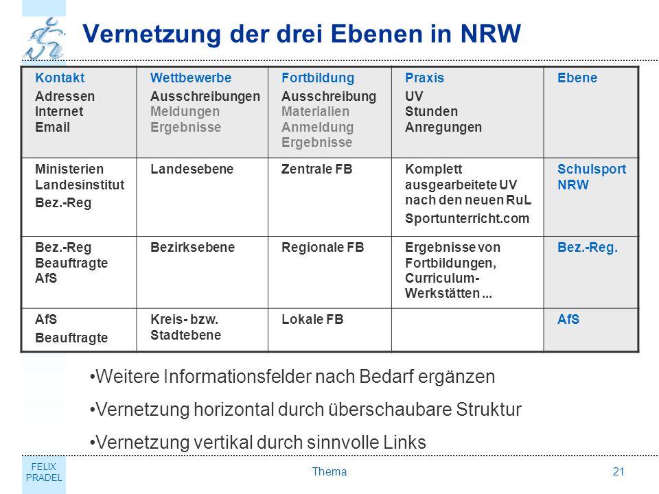 Vernetzung der drei Ebenen in NRW