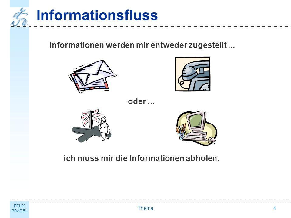 Informationsfluss Informationen werden mir entweder zugestellt ...