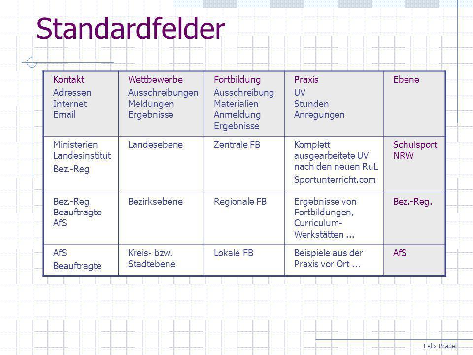 Standardfelder Kontakt Adressen Internet Email Wettbewerbe
