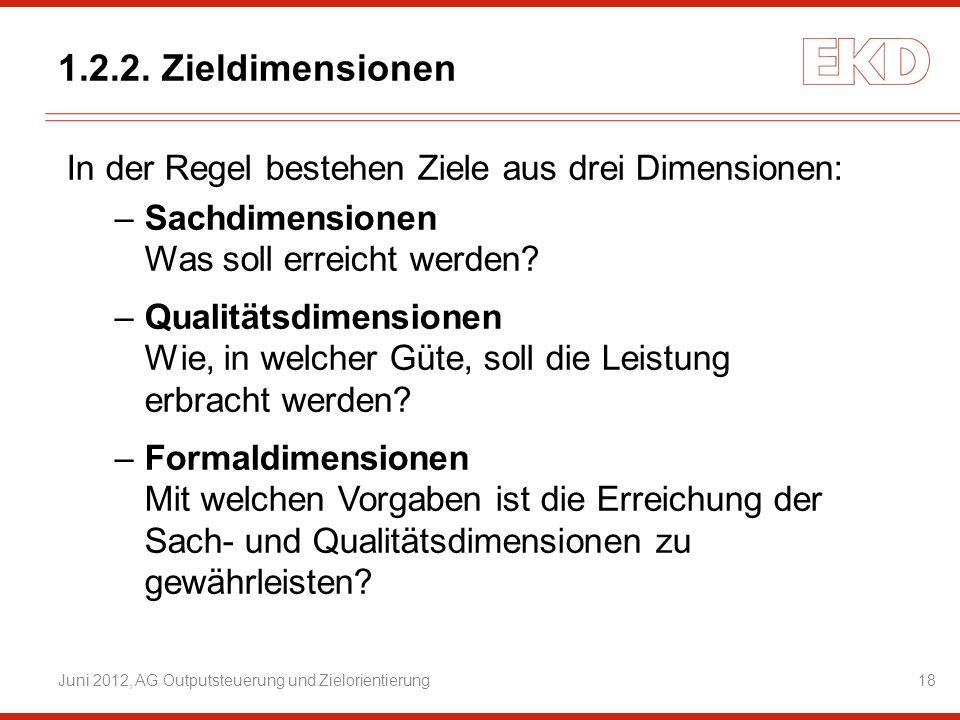 1.2.2. Zieldimensionen In der Regel bestehen Ziele aus drei Dimensionen: Sachdimensionen Was soll erreicht werden