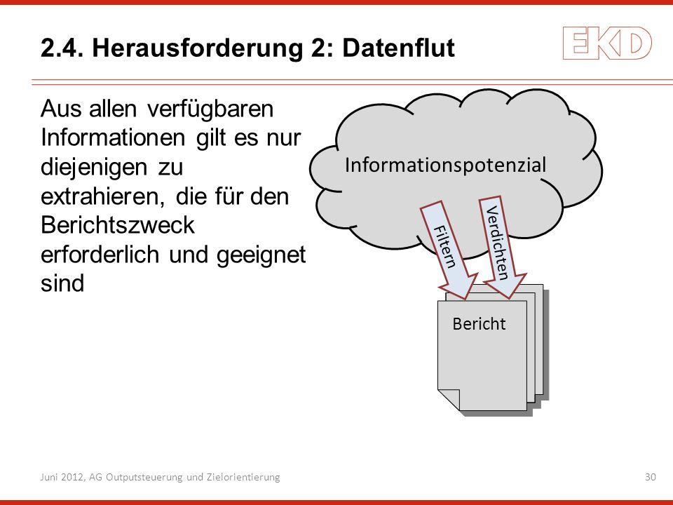 2.4. Herausforderung 2: Datenflut