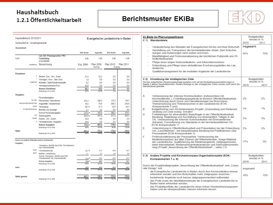 Haushaltsbuch 1.2.1 Öffentlichkeitsarbeit