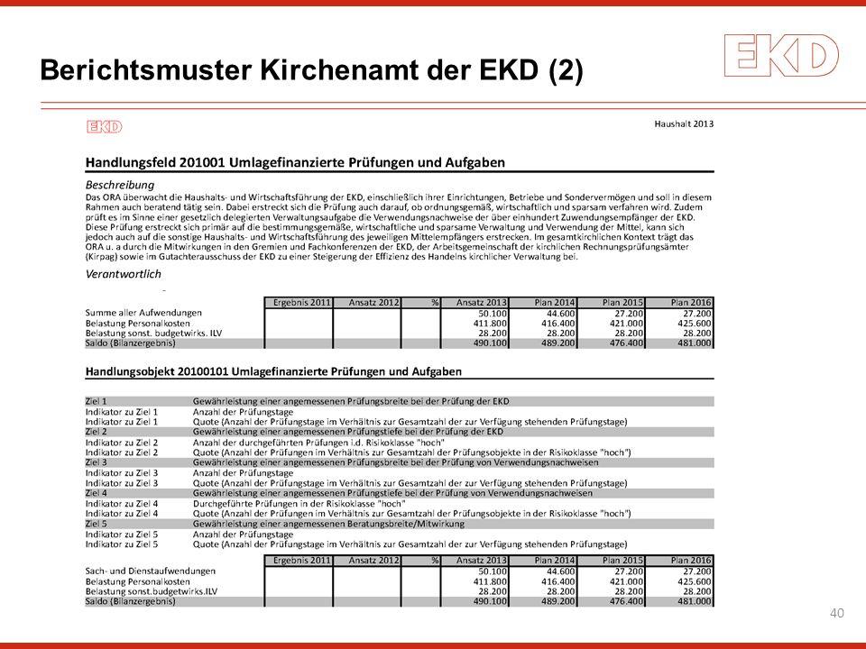 Berichtsmuster Kirchenamt der EKD (2)