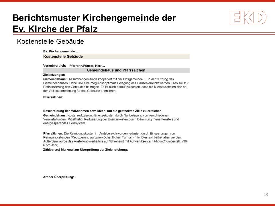 Berichtsmuster Kirchengemeinde der Ev. Kirche der Pfalz