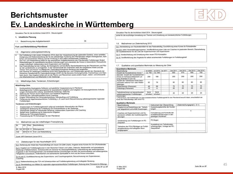 Berichtsmuster Ev. Landeskirche in Württemberg
