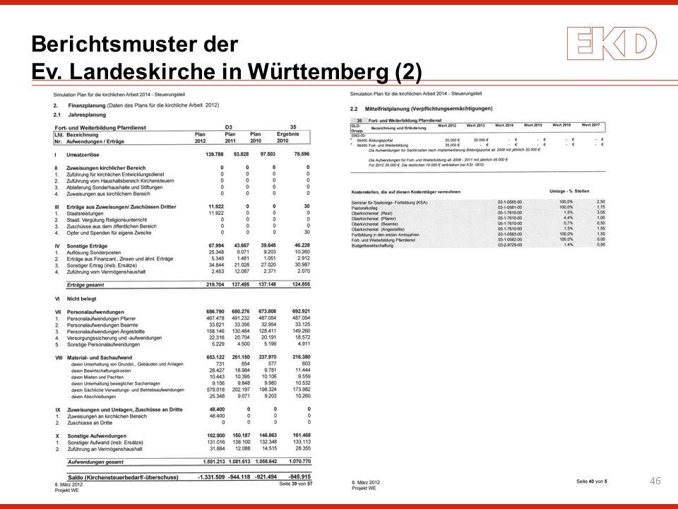 Berichtsmuster der Ev. Landeskirche in Württemberg (2)