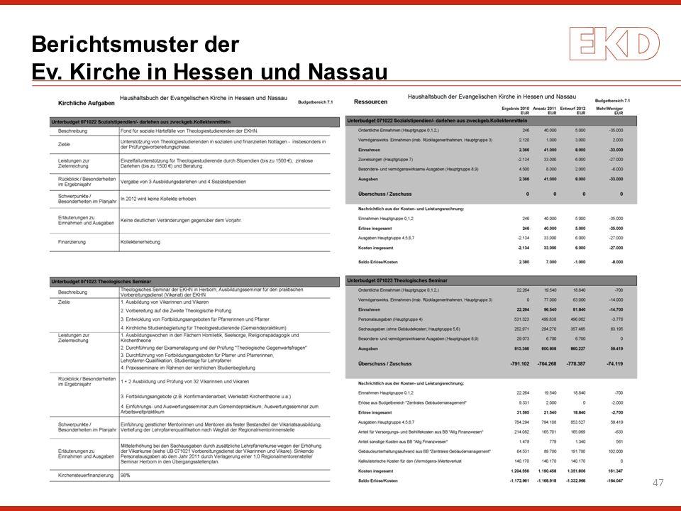 Berichtsmuster der Ev. Kirche in Hessen und Nassau