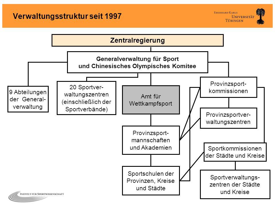 Verwaltungsstruktur seit 1997